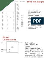 8086 Pin Configuration (1)
