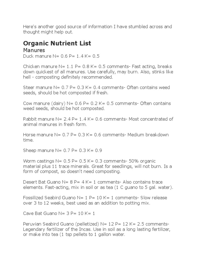 Organic Nutrient List | Manure | Compost
