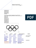 Table 1 Statistics of Athletes' Doping Test
