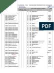 Balance de Comrpobación en Excel Hoja de Trabajo