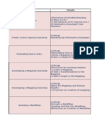 Hls Tr Informatica Course Content Tb 91 Ver1 0