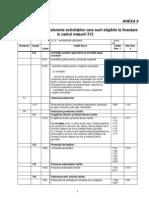 Anexa 9 Lista Detaliata a Actiunilor Eligibile Clasificate Conform Codurilor CAEN Pentru Masura 312 - Actualizata 09 Octombrie 2009