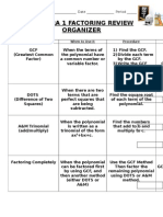 factoring review chart graphic organizer