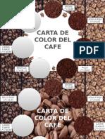 Carta de Color Del Cafe