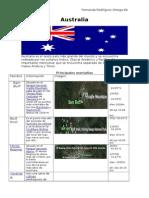 Australia Resumen