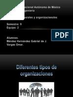 TEMA 1.3 organizaciones