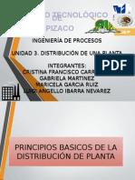 DISTRIBUCION DE PLANTA.pptx