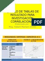 Ejemplo de Tablas de Resultado Para Investigación Correlacional