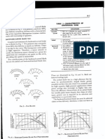 MVAC - Air Duct Design