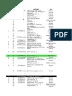 TNPID SHOTLIST + POST-PROD NOTES