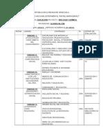 Plan de evaluación de Sociología de la educación