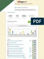 Отчет по пресс-релизу FactCloud