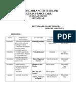 activitatiextrascolare_planificare