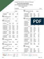 CNVeteranos_FINAL.pdf
