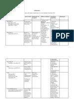 Antibiotiques Tableaux#1
