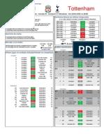 2014-2015 Barclays Premier League, j25 - Liverpool Vs Tottenham (2015-25)V25.pdf