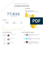 Twitter analysis of the #exploresocial MOOC Twitter chat #1