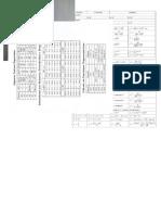 Formulas de Integrales y derivadas