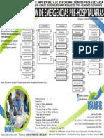 Tecnico en Emergencia Prehospitalaria (Teph)