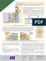 Infografía Refrigeradores