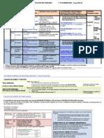 temporalizacion frances m1 14-15 2c.doc