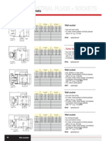 PCE Industrial Sockets