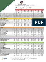 Dados_mensais_ago2014