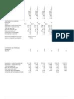 calculos de Proctor mofificado y curva de densidad vs humedad