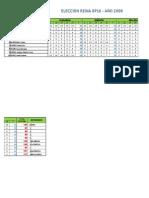 Archivo Excel