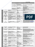 List Spponsor Ter Up-Date
