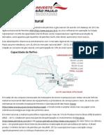 Petróleo e Gás Natural _ InvesteSP