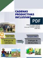 cadenas-productivas-inclusivas.ppt