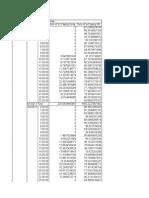 Paging_RNC(05072013 1016).xls