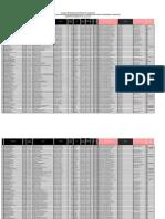 Listado Priorizado D.S. 001-2014-JUS
