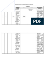 Anexo Plan de Area - Formato