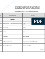 Struktur Kurikulum Program Sarjana PSTK