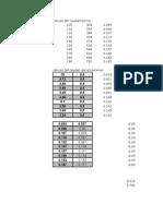Plantilla de Excel Rotameros Arreglado