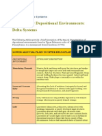Geology of Delta Systems.docx