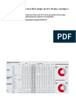 Perfil Del Beneficiario de La RGI 2014