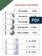 Cartel Fracciones y Decimales