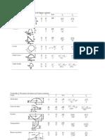 Centroides y Momentos de Inercia de Figuras Con Geometría Conocida (1) (1)