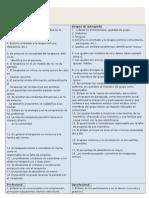 Diferencias de Grupos de Autoayuda y Profesionales