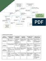 Diagrama de causa efecto y matriz de involucrados