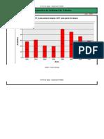 Segurança do Trabalho - Relatório Anual (2009)novo