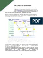 Alfabet Fonetic International