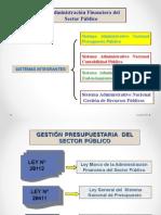 Administracion Financiera Del Sector _Público