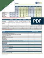 palo alto Summary Specsheet