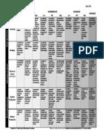 ACTFL Proficiency Guidelines Simple Grid