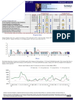 Carmel Highlands Homes Market Action Report Real Estate Sales for January 2015