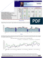 Monterey Homes Market Action Report Real Estate Sales for January 2015